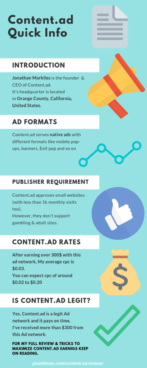 content-ad-review-Infographics
