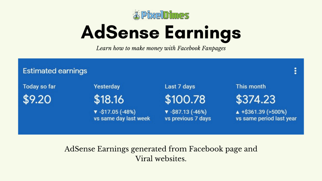 Facebook pages earnings