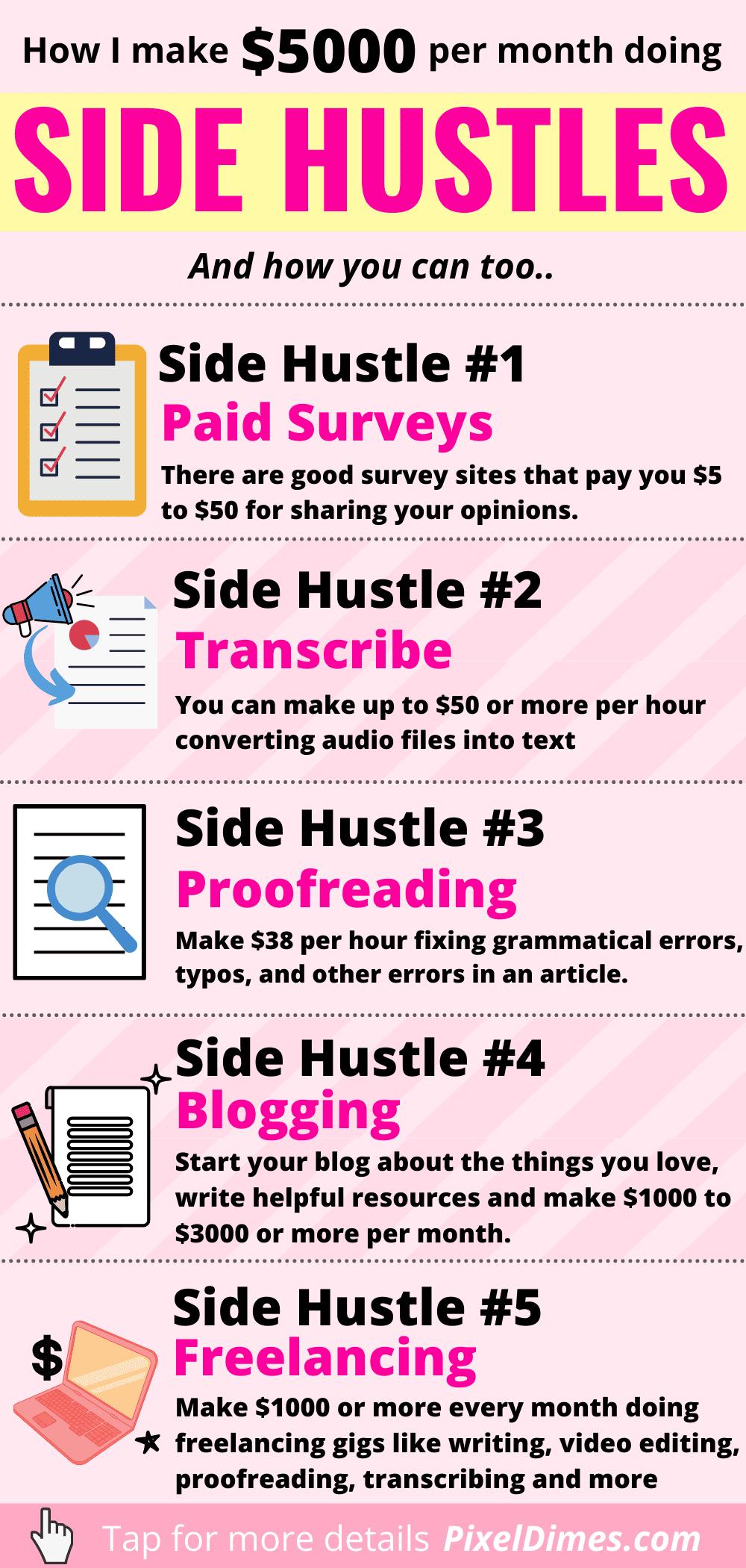 side hustles ideas