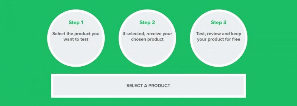 ProductTestingUK Review