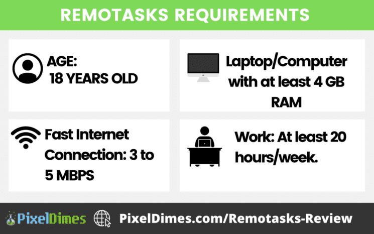 Remotasks Requirements